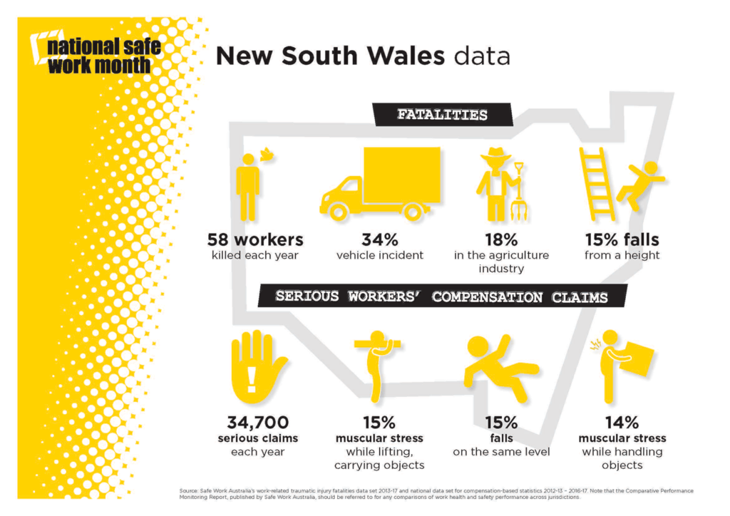 state-infographic-nsw18
